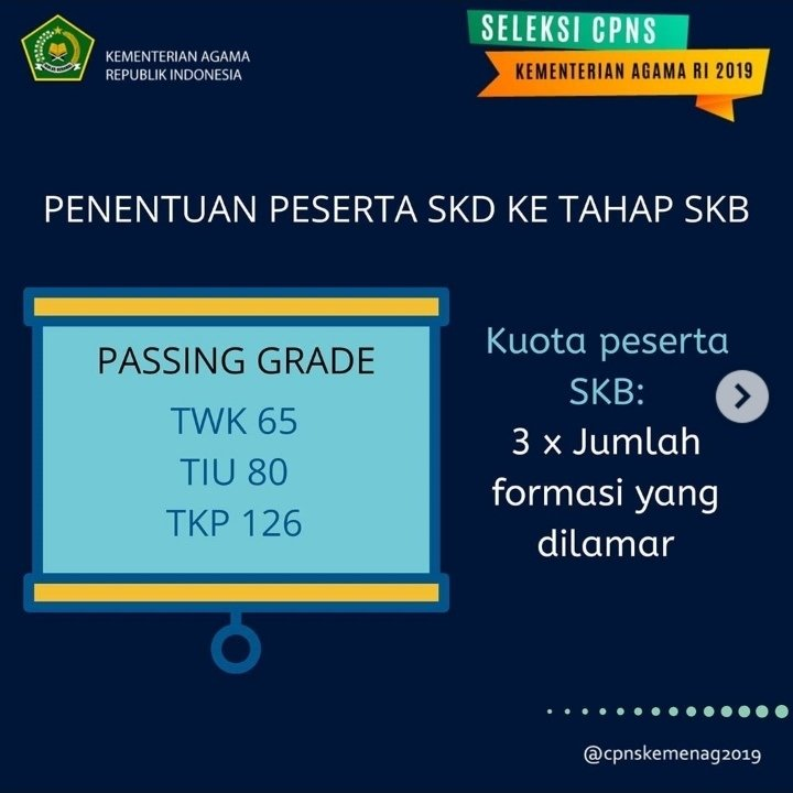 passing grade skd cpns kemenag